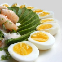 What is a Low Carb High Fat Diet?